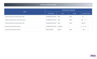 Extrait du rapport de maintenance BT MasterPact